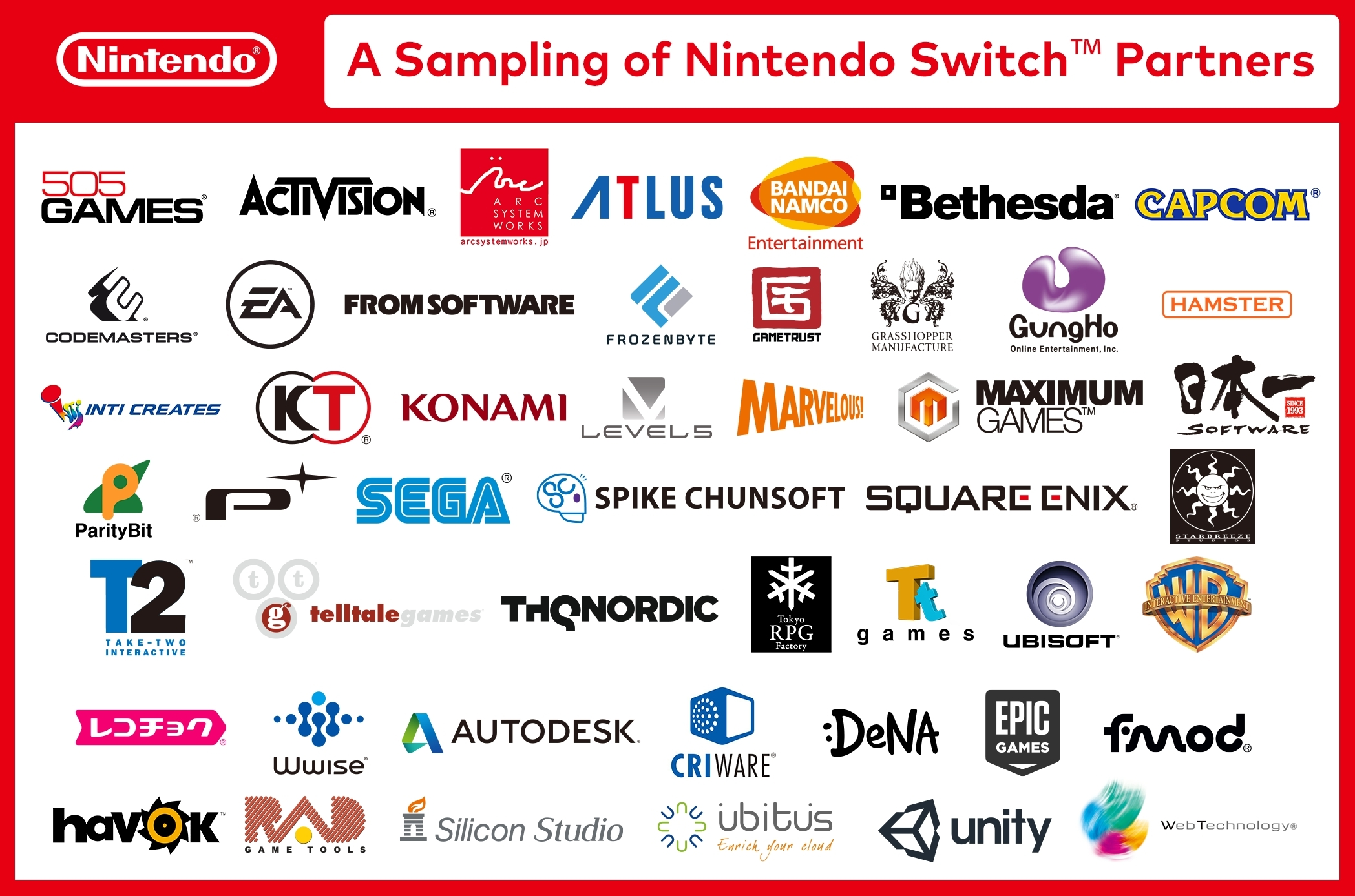 88milhas_switchpartners